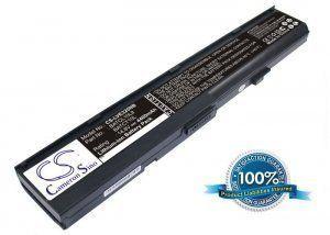 Аккумулятор для IBM/Lenovo E320 4400mAh 14.8V черный